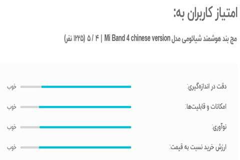 مچ بند هوشمند شیائومی Mi Band 4 chinese