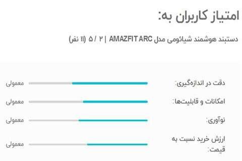 Xiaomi-Smart-Watch-AMAZFIT-Arc