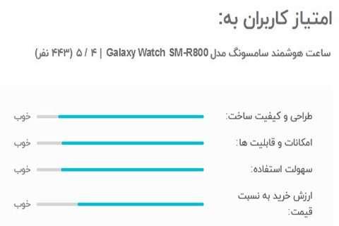 Samsung-Galaxy-Watch-SM-R800-SmartWatch