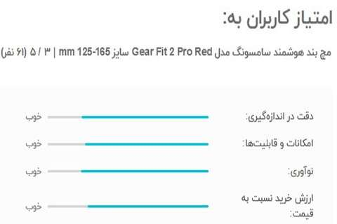 خرید مچ بند هوشمند سامسونگ Gear Fit 2 Pro Red